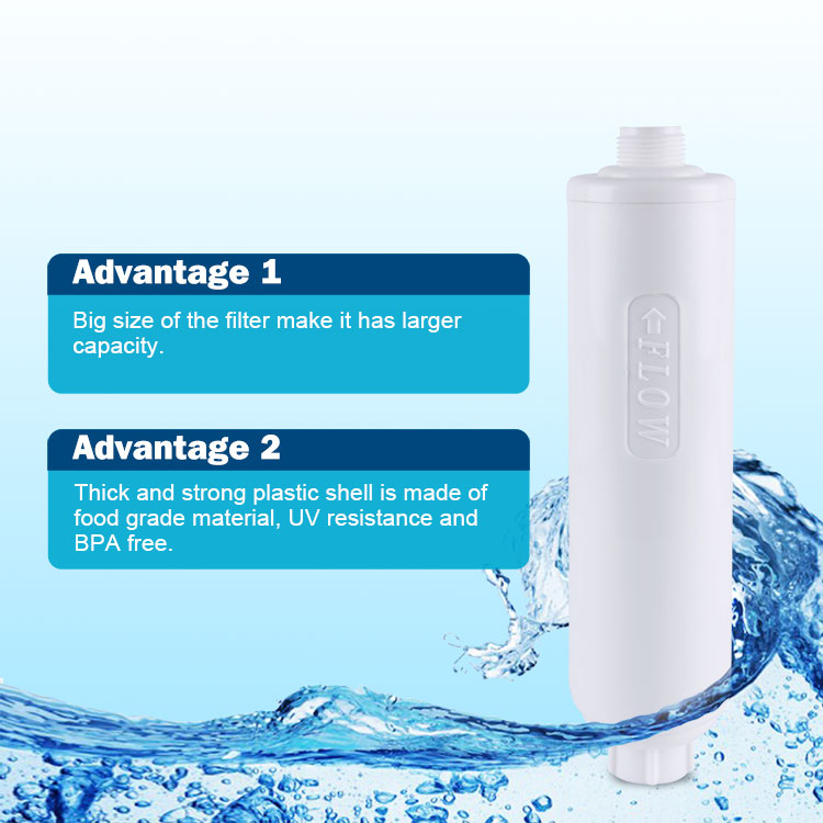 RV Water Filter, Compatible with CAMCO RV Filter