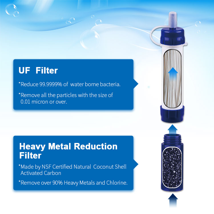 Portable Water Filter Camping, Best Portable Water Filter Supplier