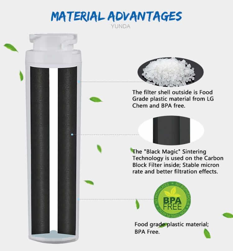 ge refrigerator water filter replacement