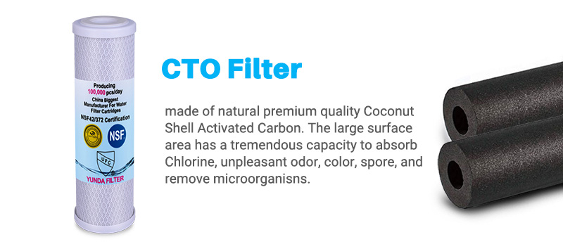 Reverse Osmosis Pre-Filter, RO System Water Filter Supplier