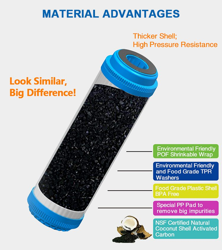 GAC 10 Inch Filter Cartridge, Coconut Shell Activated Carbon