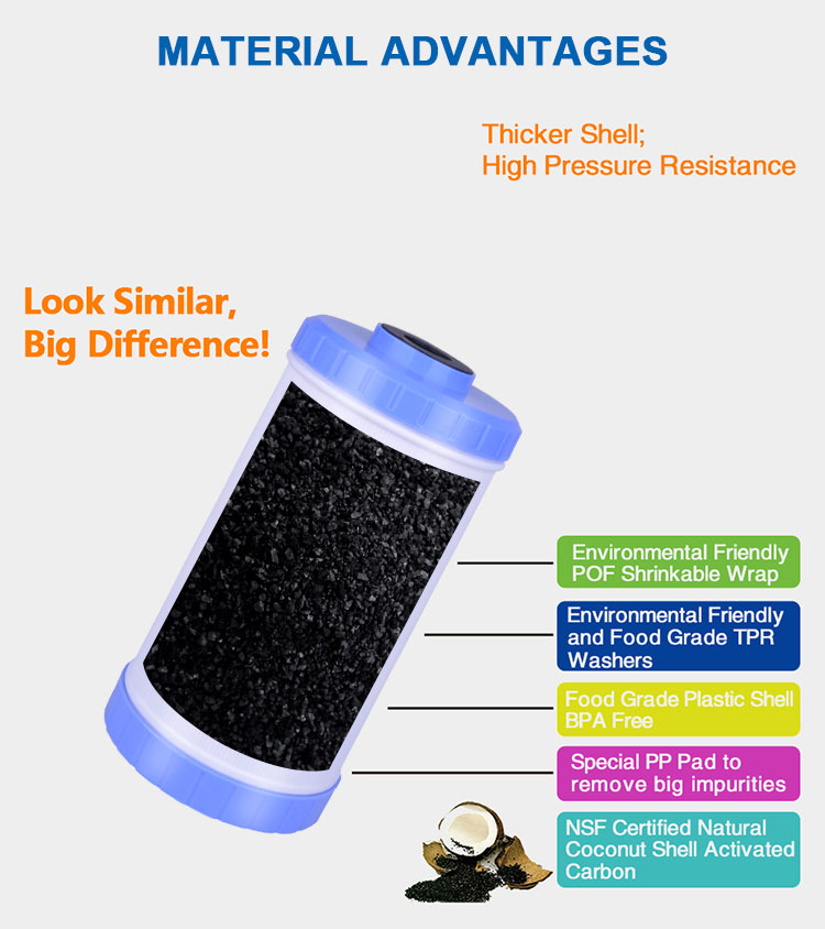 4.5 x 20 Carbon  Water Filter, Big Blue Activated Carbon Filter Supplier