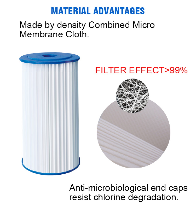 Pleated Filter Cartridge, 10 Inch Big Blue PP Water Filter