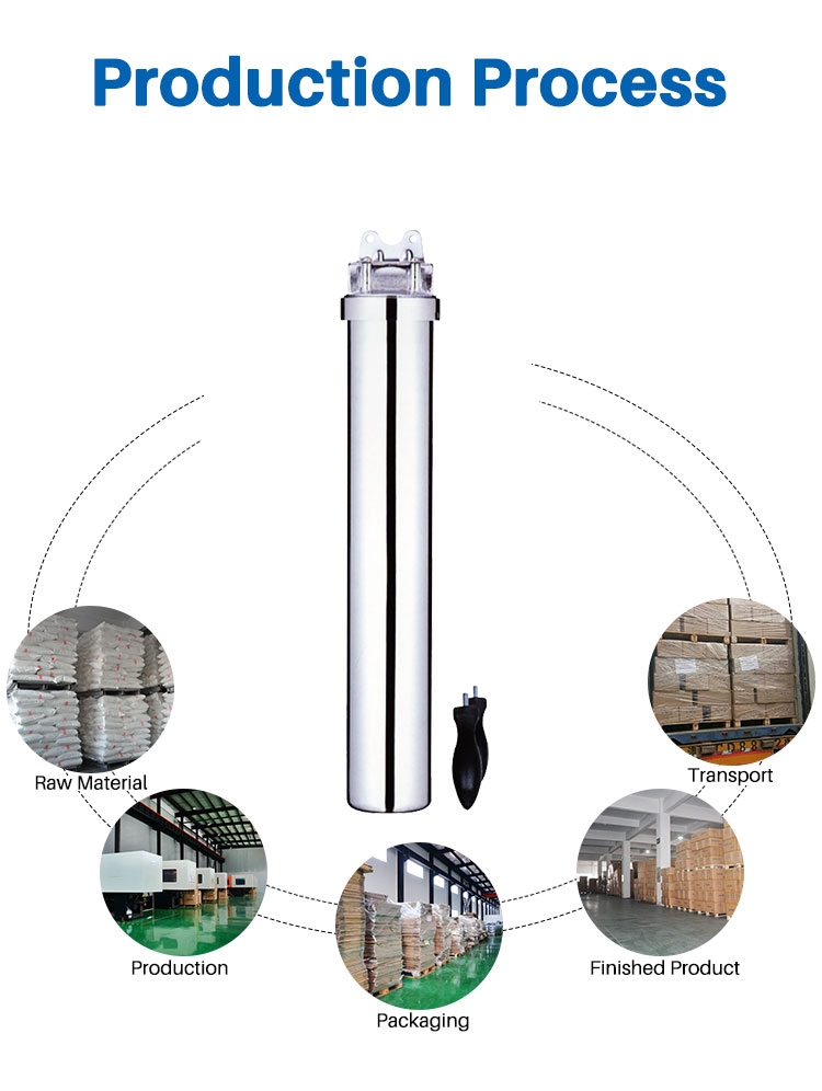 Stainless Steel Whole House Water Filter Housing Supplier