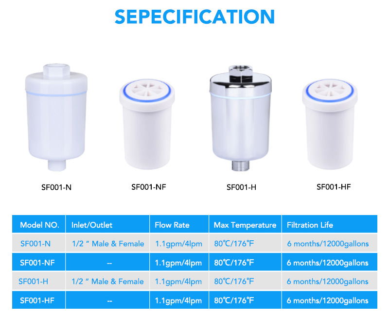 Culligan WHR 140,Shower Filter Replacement Cartridge