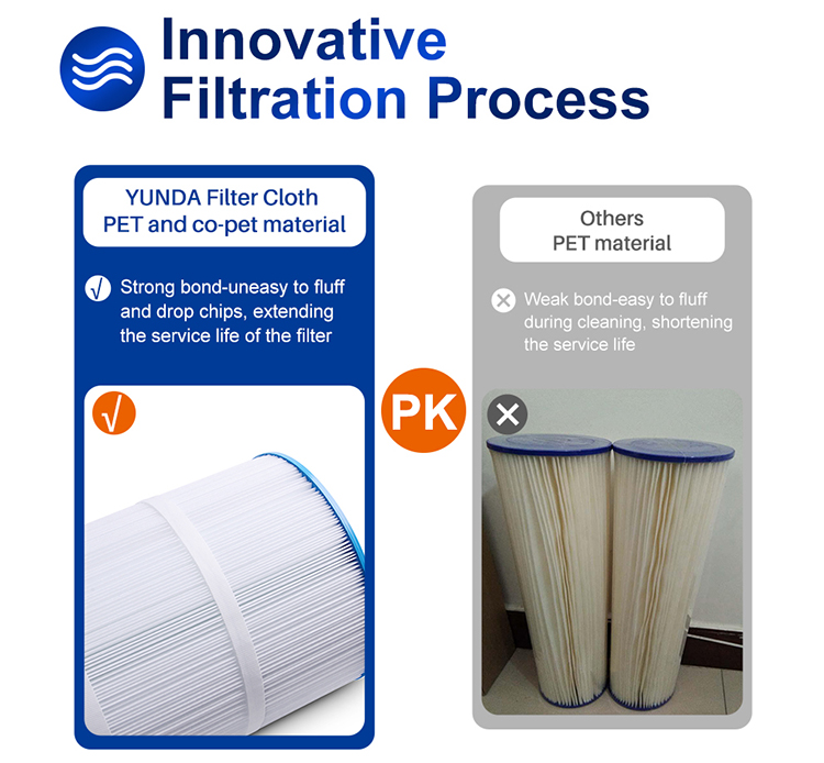 PLEATCO PA81 compatible with PLEATCO Replacement Filter Cartridge