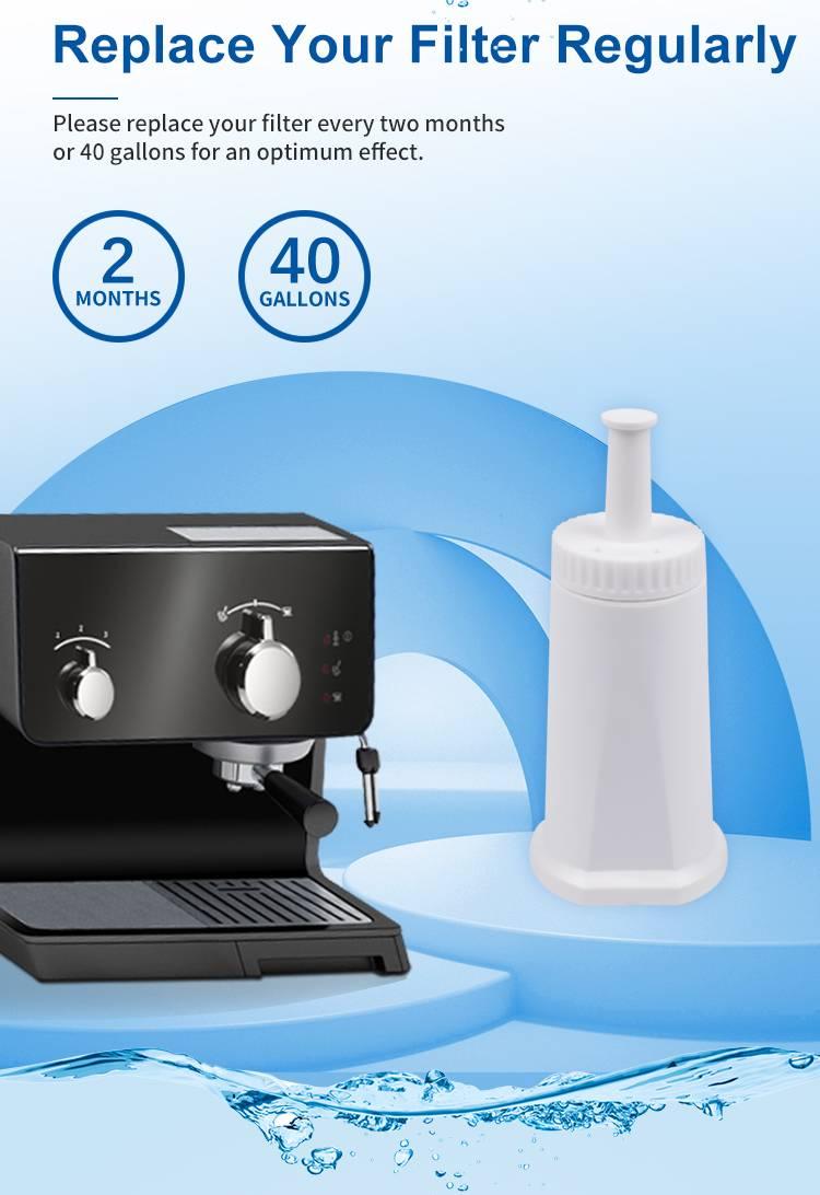Breville Sage Claroswiss water filter