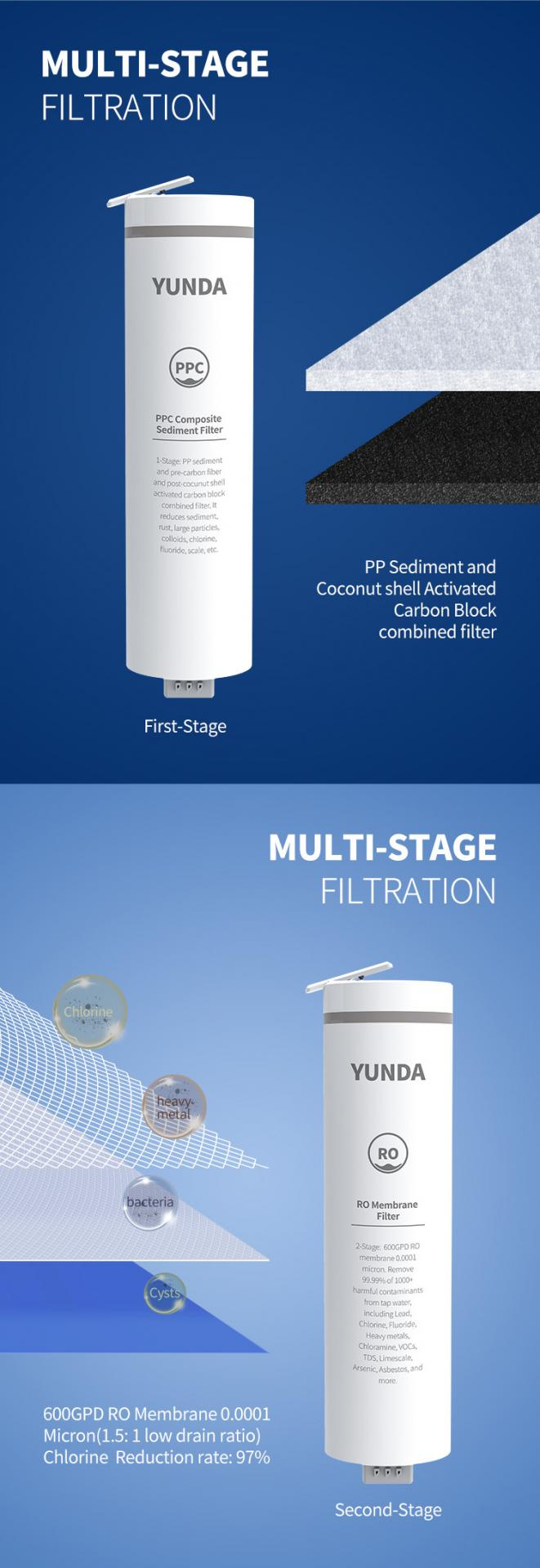 Under Sink Reverse Osmosis System Cost