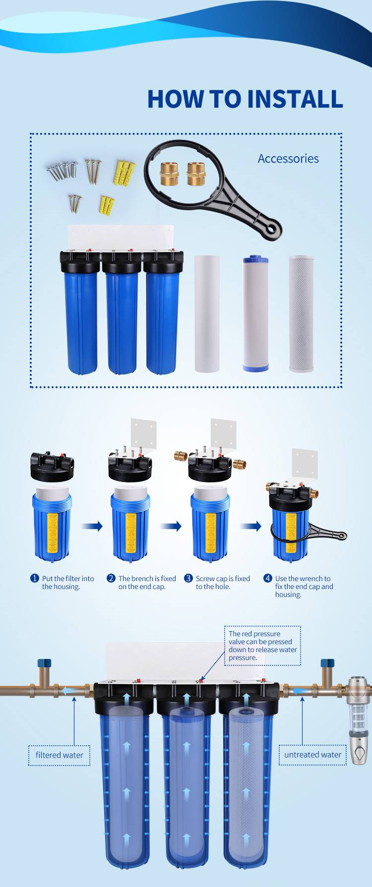 Whole House Water Filtration System Cost