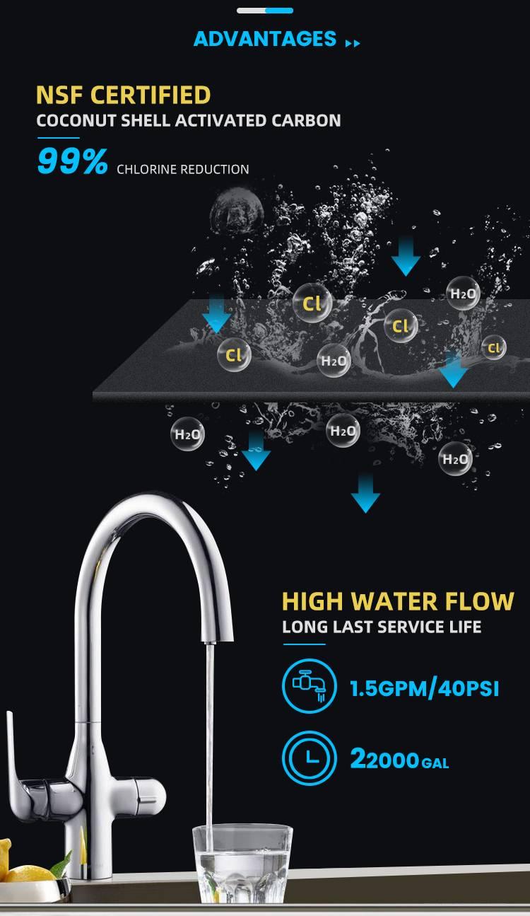 Under Sink Water Purifier Price