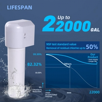 The Pros and Cons of Under Sink Water Filter