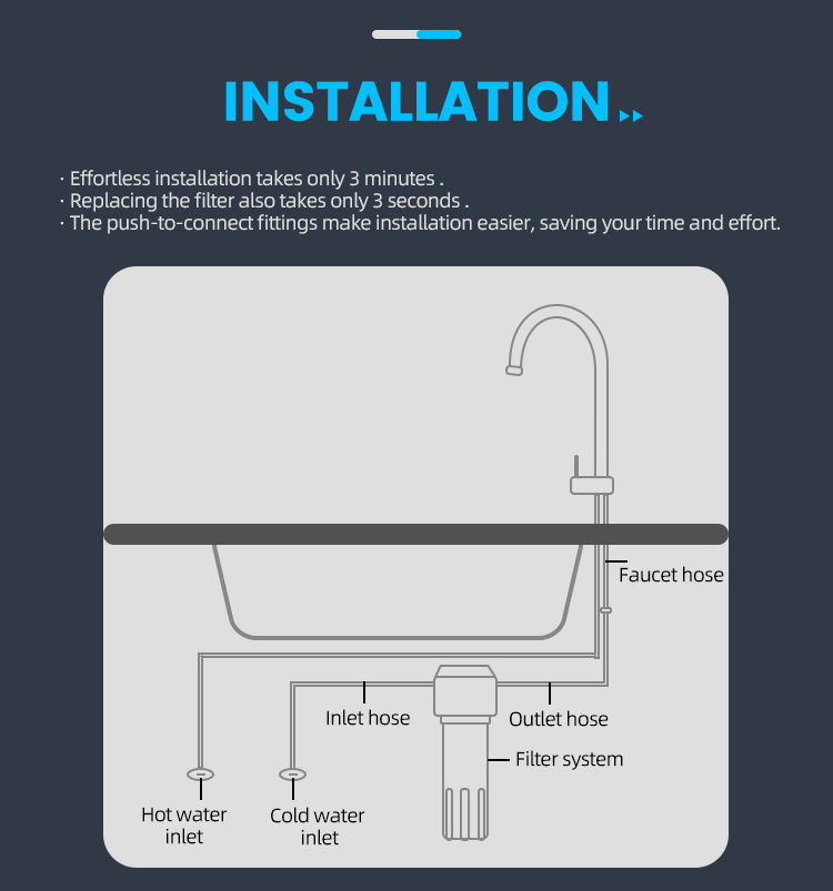 Single Stage Under Sink Water Filter