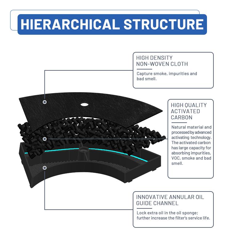 Bosch/Siemens 647277-DHZ2400 Cooker Hood Carbon Filter
